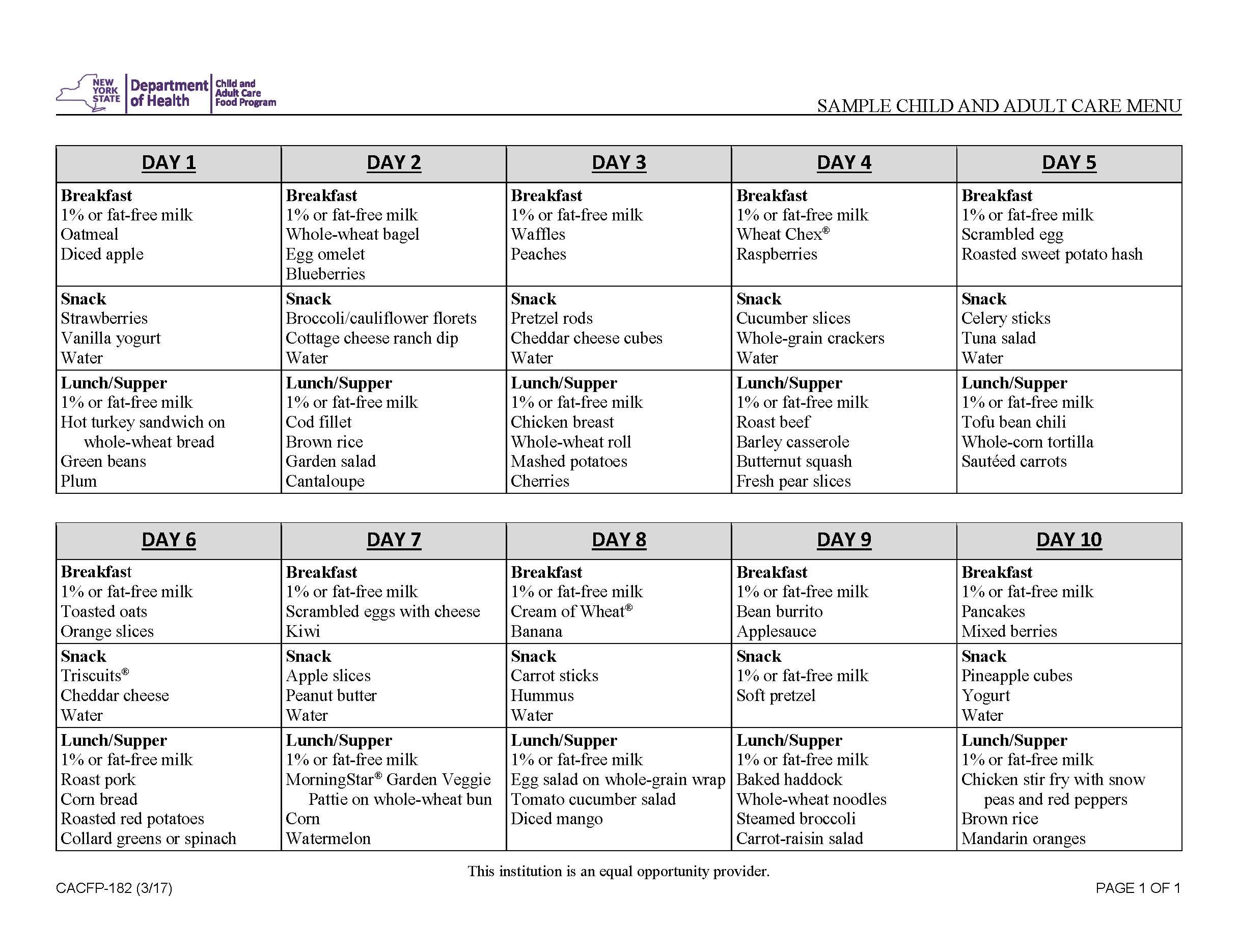 Cacfp for Cacfp menu template